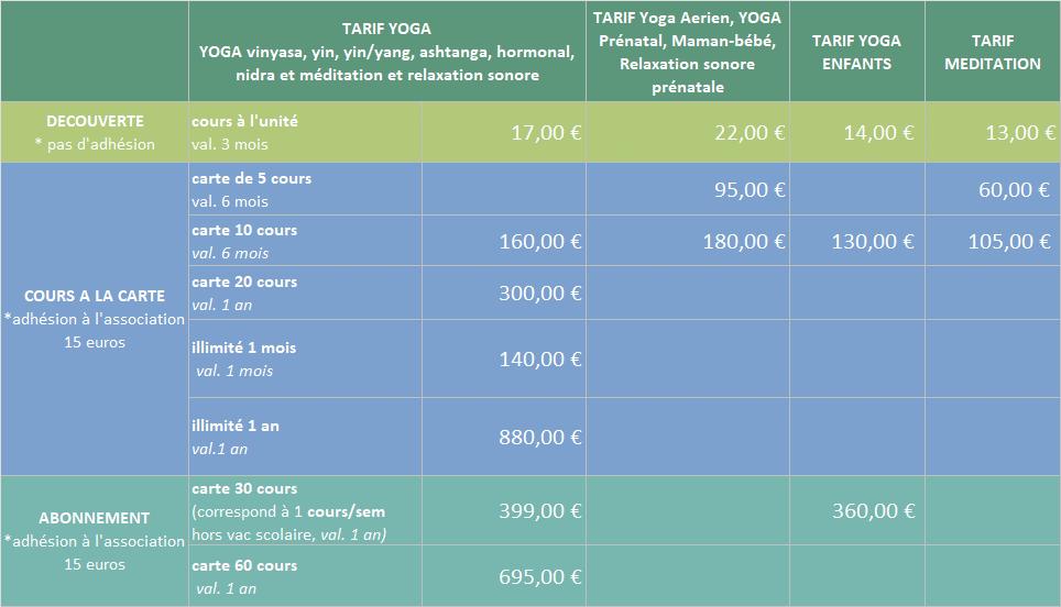 Yoga pas cher Nantes Planning et tarifs des cours